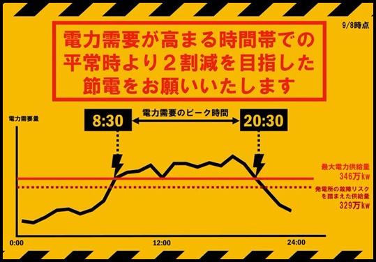 北海道胆振東部地震(平成30年)の札幌の被害予想は?計画停電も実施?5